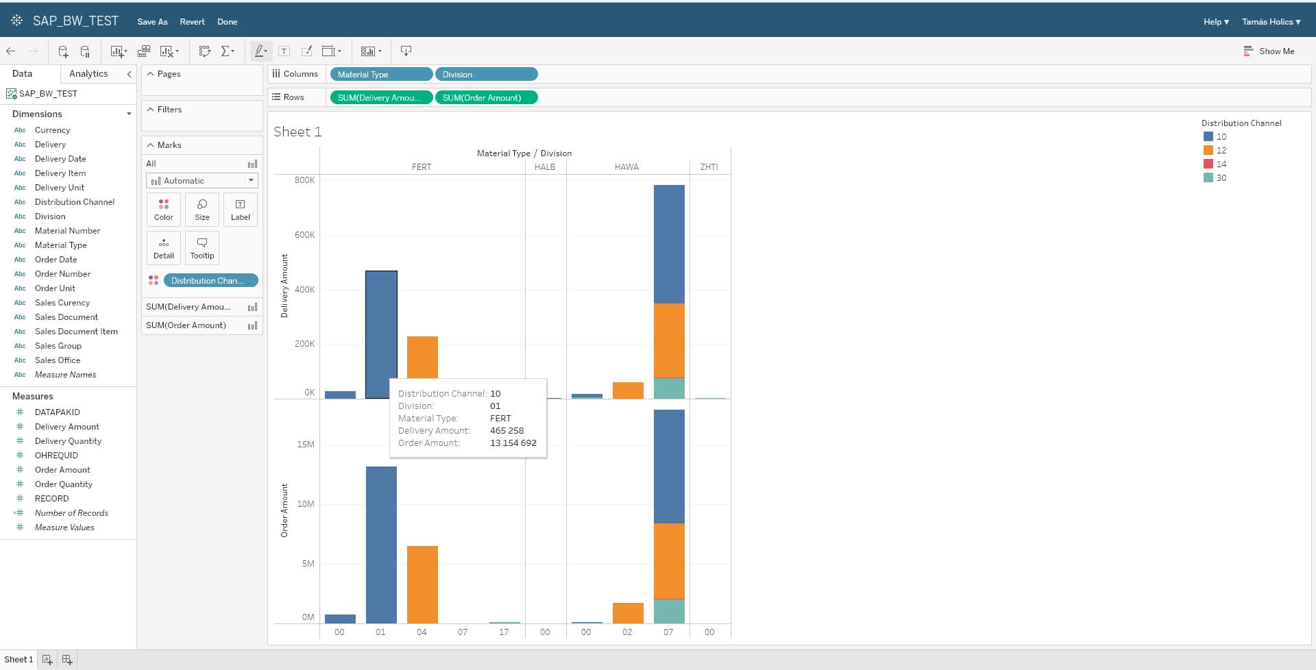 data unfolder helps you enhance the user experience for tableau users by extracting sap bw data directly to tableau server instead of using the slow and